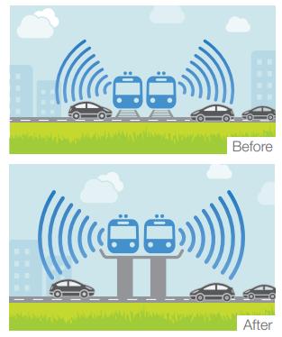 https://www.metronet.wa.gov.au/portals/31/Noise%20Impacts_1.png